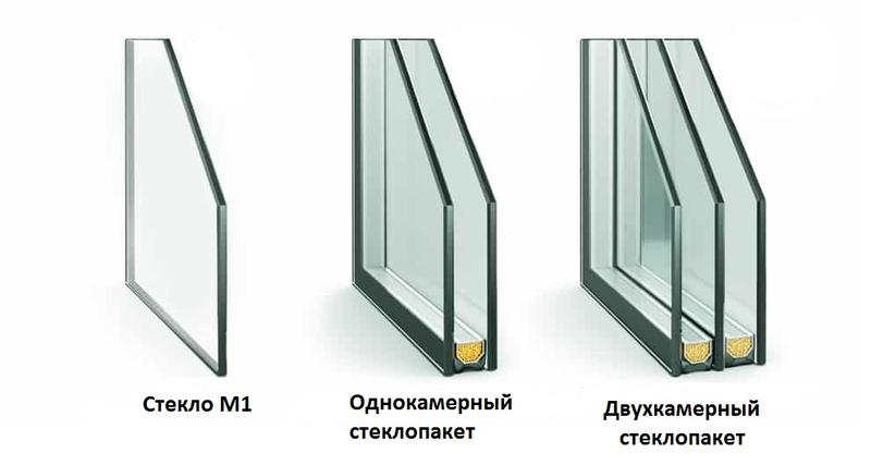 Как утеплить однокамерный стеклопакет своими руками 47